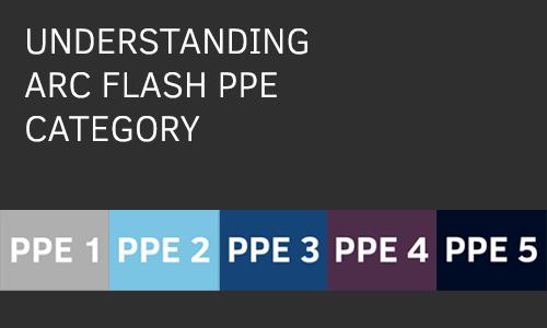 Understand PPE